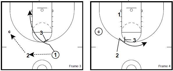 basketball-drills-3-on-3-defense6
