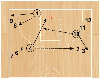 basketball-drills-dawg-passing3