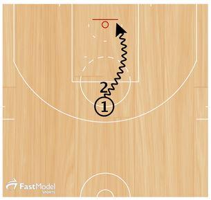 basketball-drills-finishing-3
