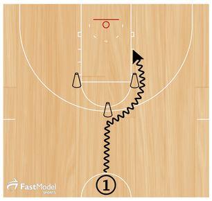basketball-drills-finishing1