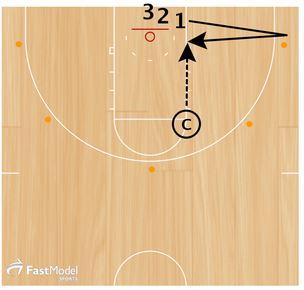 basketball-drills-finishing2