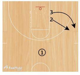 basketball-drills-position-check1