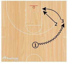 basketball-drills-position-check2