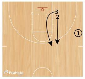 basketball-drills-position-check3