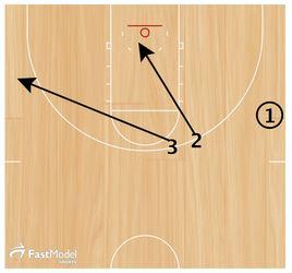basketball-drills-position-check4
