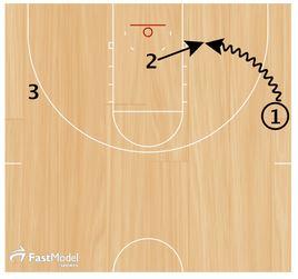 basketball-drills-position-check5