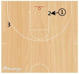 basketball-drills-position-check6