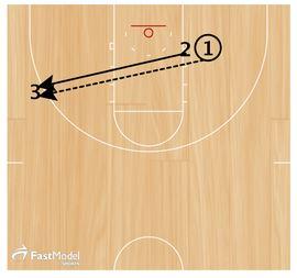 basketball-drills-position-check7