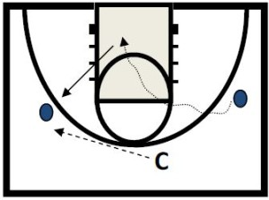 basketball-drills-positive-shooting2