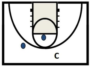 basketball-drills-positive-shooting3