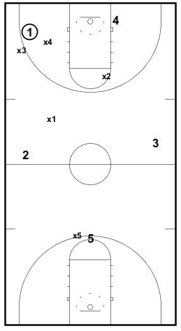 basketball-drills-shaka-smart1