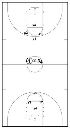 basketball-drills-shaka-smart3