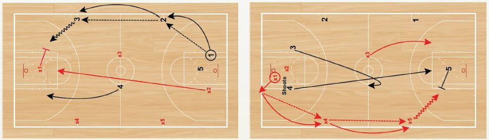 basketball-drills-transition2