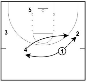 basketball-plays-duke-10-1