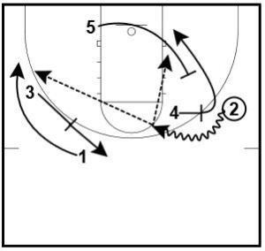 basketball-plays-duke-10-2