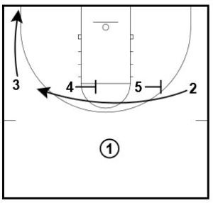 basketball-plays-duke-11-1