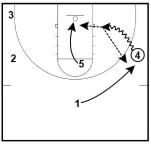 basketball-plays-duke-11-3