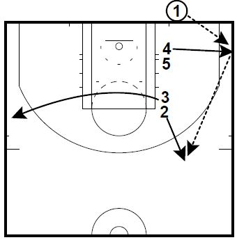 basketball-plays-line-stack1