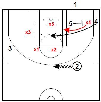 basketball-plays-line-stack2