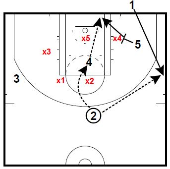 basketball-plays-line-stack3