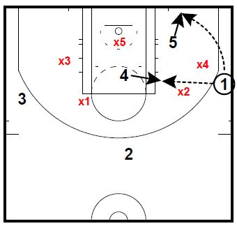 basketball-plays-line-stack4