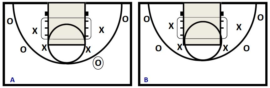 basketball-drills-defend-the-paint