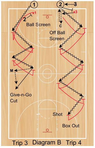 basketball-drills-pride2