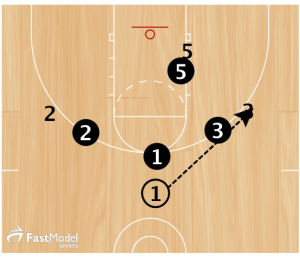 basketball-drills-shell-diamond1