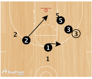 basketball-drills-shell-diamond2