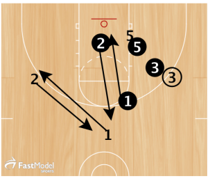 basketball-drills-shell-diamond3