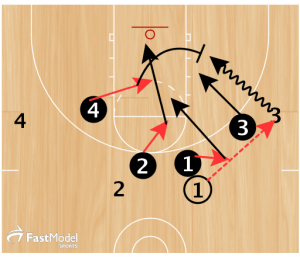 basketball-drills-shell-diamond4