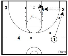basketball-drills-shell1