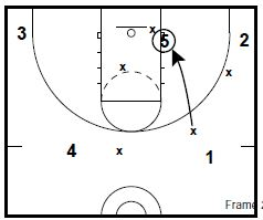 basketball-drills-shell2