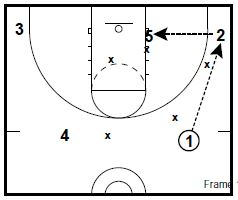 basketball-drills-shell3