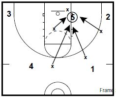 basketball-drills-shell4