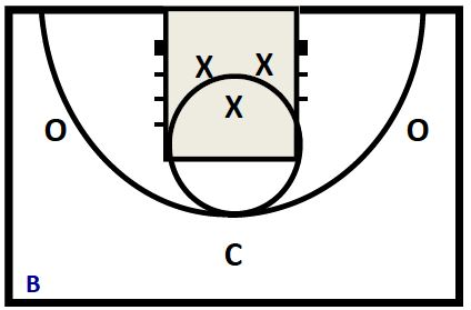 basketball-drills-storm-closeouts