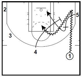 basketball-plays-2-side-big