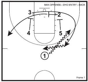 basketball-plays-dho-back1