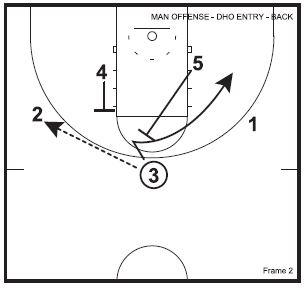 basketball-plays-dho-back2