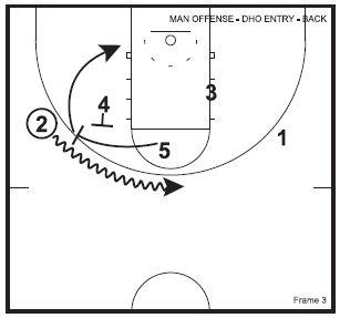 basketball-plays-dho-back3