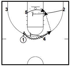 basketball-plays-hoiberg5