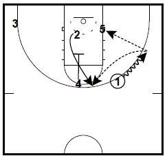 basketball-plays-hoiberg6