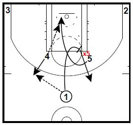 basketball-plays-horns1