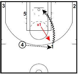 basketball-plays-horns2