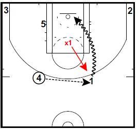 basketball-plays-horns2