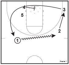 basketball-plays-stack1