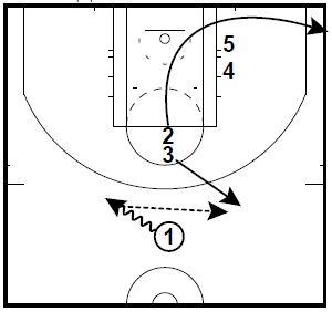 basketball-plays-step-up1