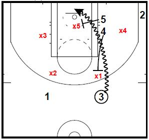 basketball-plays-step-up2