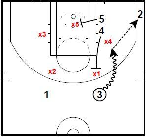 basketball-plays-step-up3