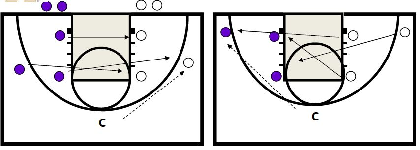 uw-rebounding-drills1